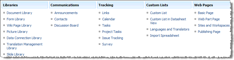 What's Available with Out of the Box SharePoint – Views from