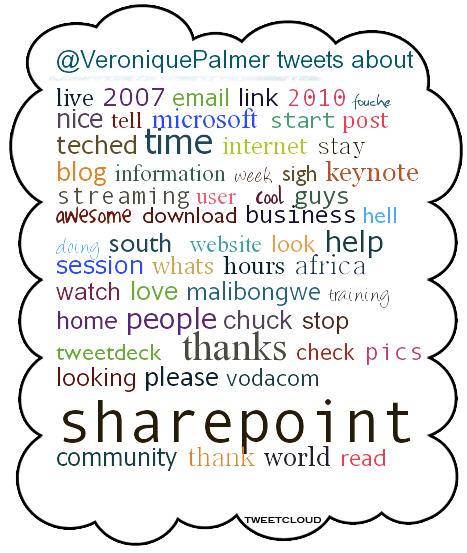 Veronique's tweetcloud - Dec 2009