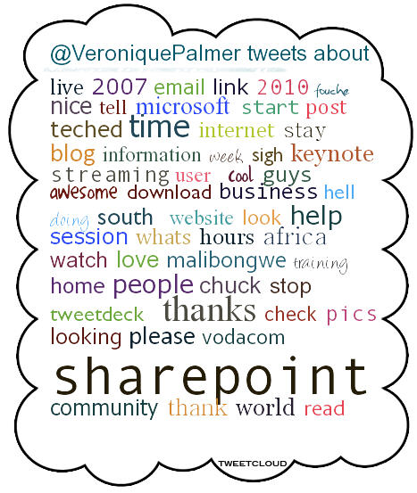 Veronique's tweetcloud - Dec 2009