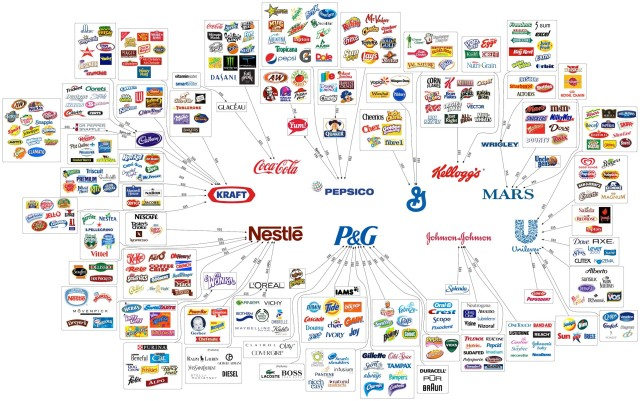 Food Giants