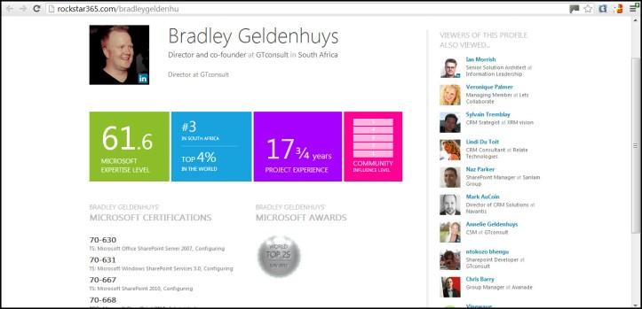 Rockstar Profile 2013-06-10 Bradley