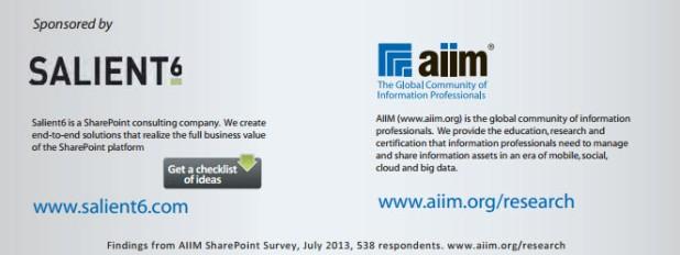 AIIM Success Rate 5