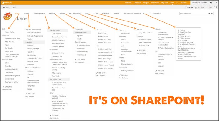 Lets Collaborate Intranet on Office 365
