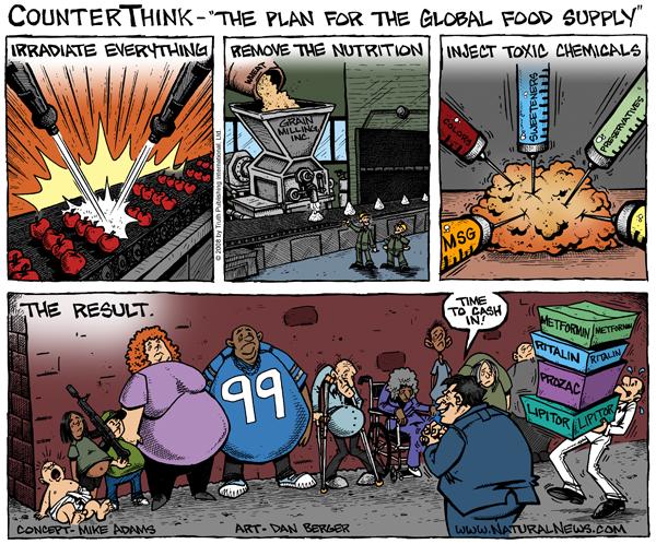 plan-for-global-food-supply