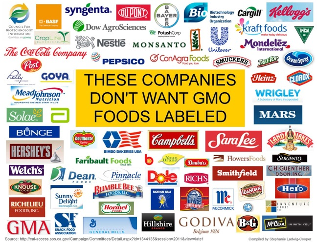 these companies don't want gmo's labelled